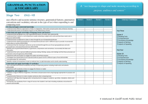 Grammar, punctuation and vocabulary S Two Checklist