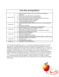 Core Plus Grading Rubric Guide