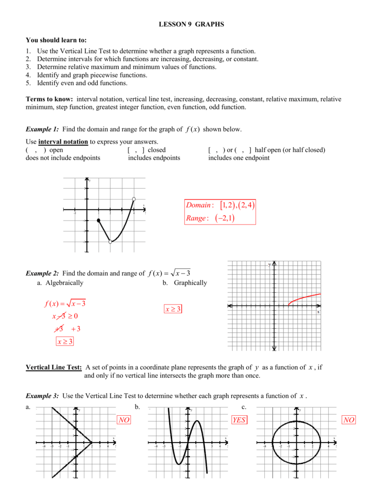 worksheet Even And Odd Functions Worksheet lesson 9 graphs you should learn to 1 use the vertical line