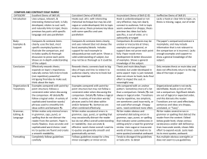 COMPARE AND CONTRAST ESSAY RUBRIC CATEGORY
