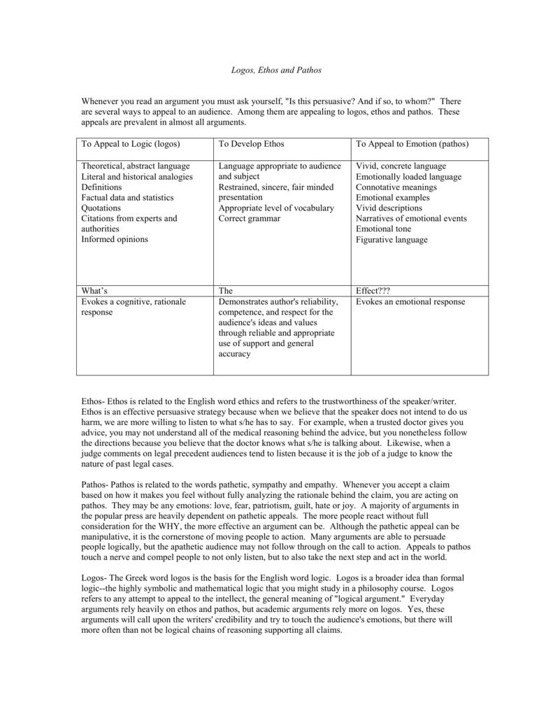 methodologie dissertation droit r?publique