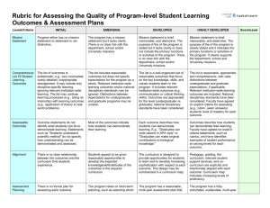 Rubric for Assessing the Quality of Program