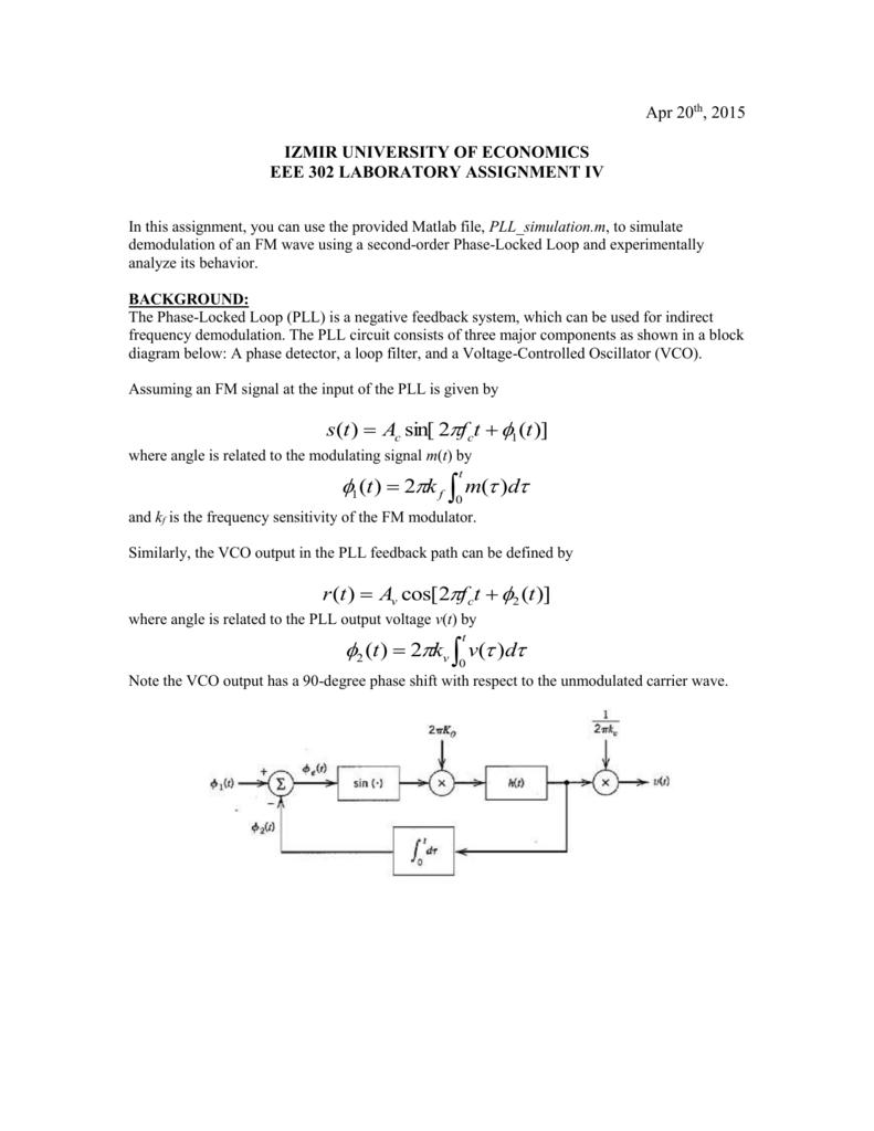 Lab Assignment IV: PLL simulation