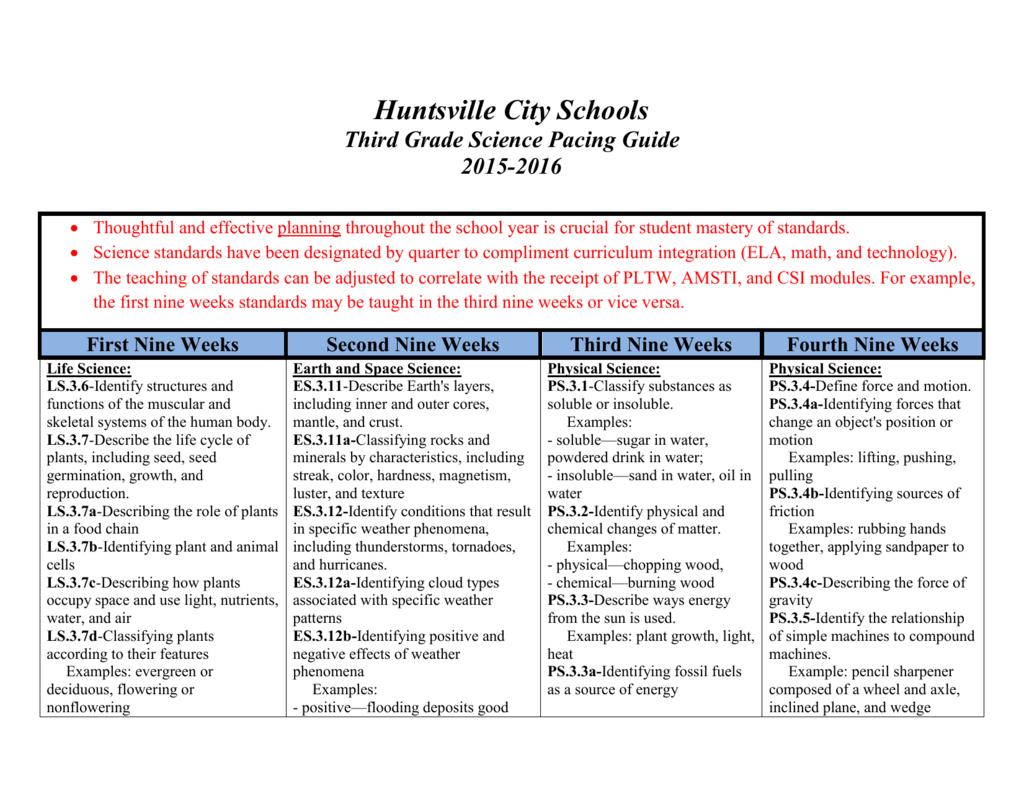 third grade science pacing guide rh studylib net Florida Pacing Guide 8th  Grade Math Pacing Guide