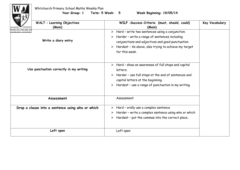 Speaking and Listening Objectives