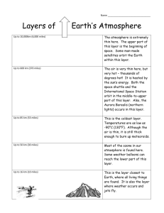 Layers of the Atmosphere Activity