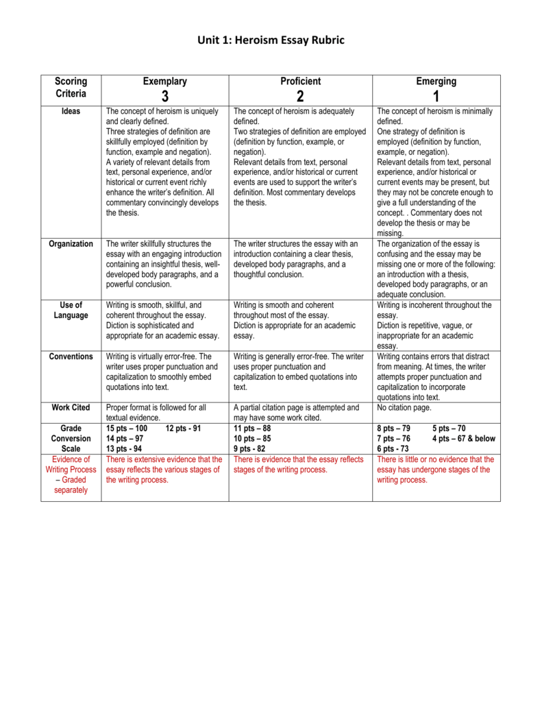 one page essay rubric Irubric m4637b: what type of government would odysseus prefer free rubric builder and assessment tools.