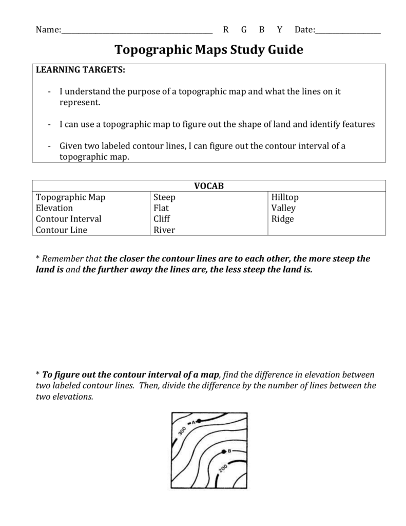 Topographic Maps Study Guide