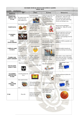 Elementary Behaviour Matrix