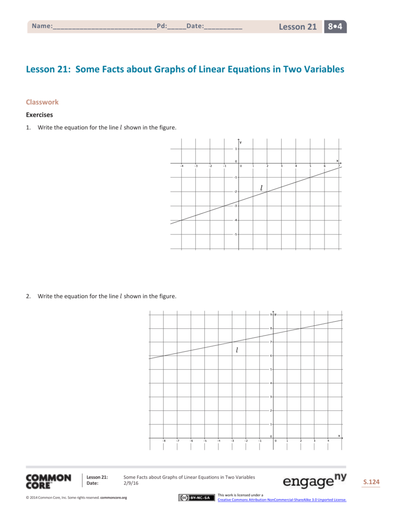 Some Facts About Graphs Of Linear Equations In Two Variables 006942289 1  16219a3db123db5c1554f6b31388192f Some Facts About
