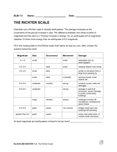 Geography---The-Richter-Scale
