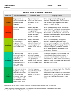 District wide writing assessment rubric