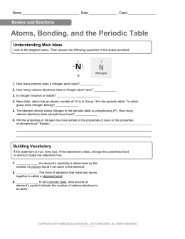 Atoms bonding periodic table worksheets atoms bonding and the periodic table understanding main ideas ibookread Download