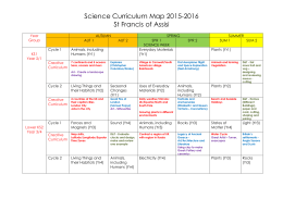 Science Curriculum Map 2015-2016 St Francis of Assisi Year Group