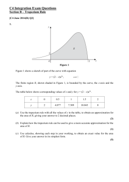 C4 Chapter 6 - Integration Exam Questions - Trapezium