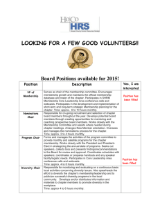 Board Positions available for 2015! Position Description