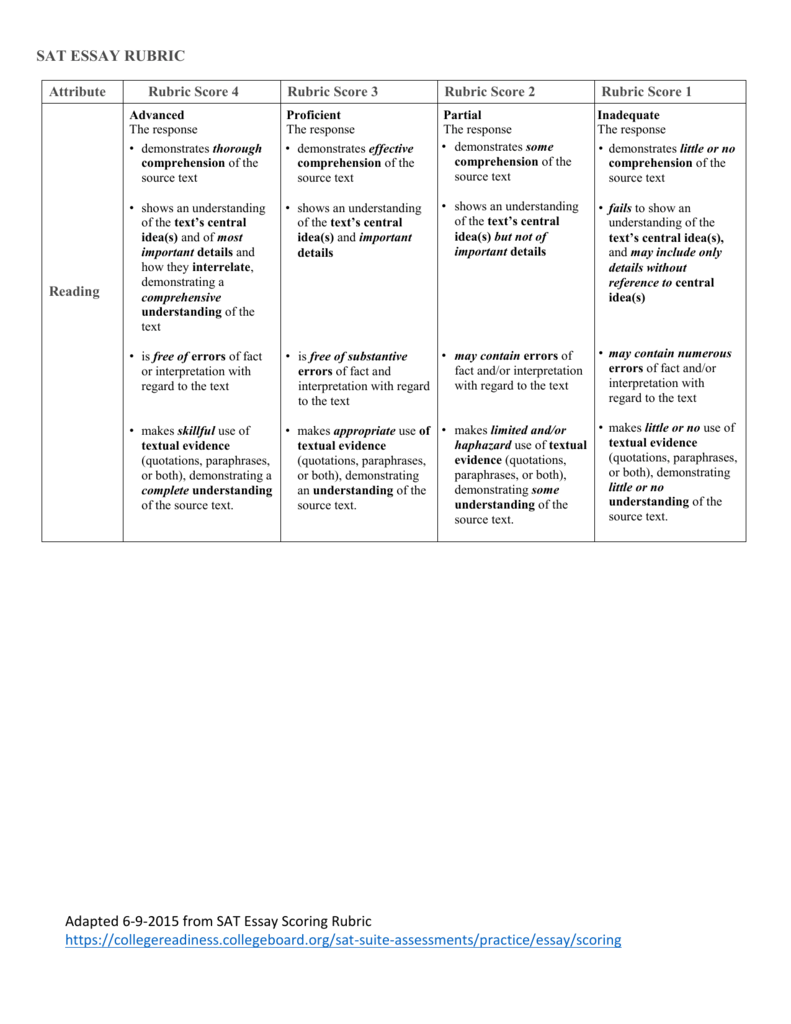 sat i essay rubric March 2016 sat essay take a look at the sat essay rubric, or guidelines, scorers use to evaluate every essay who should take the sat with essay.