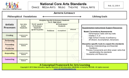 National Core Arts Education Standards