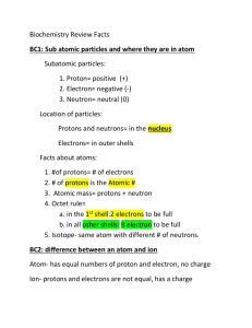 Biochemistry Review Facts