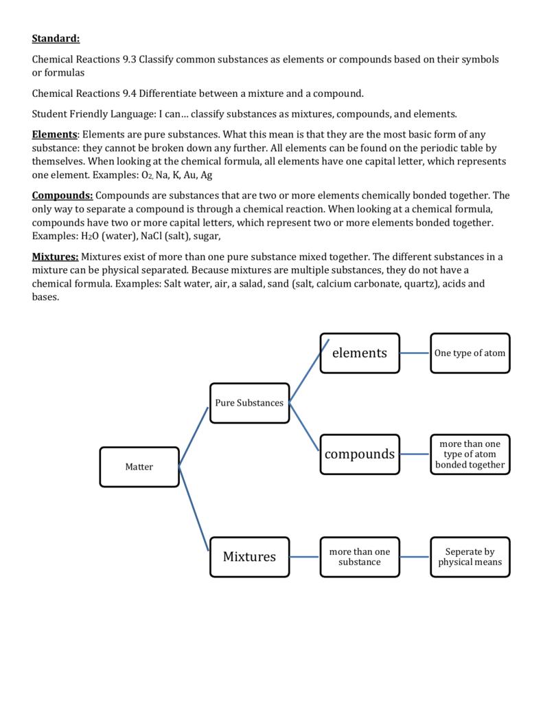 File biocorpaavc Choice Image
