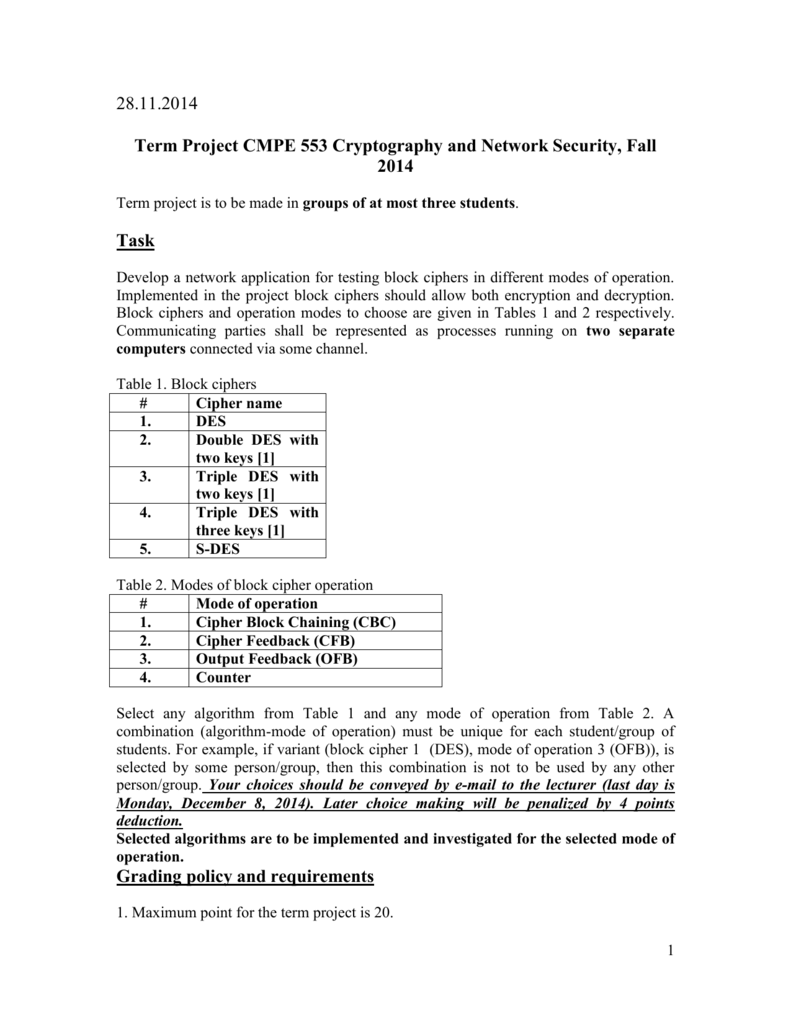 Term Project CMPE 553 Cryptography and Network Security, Fall