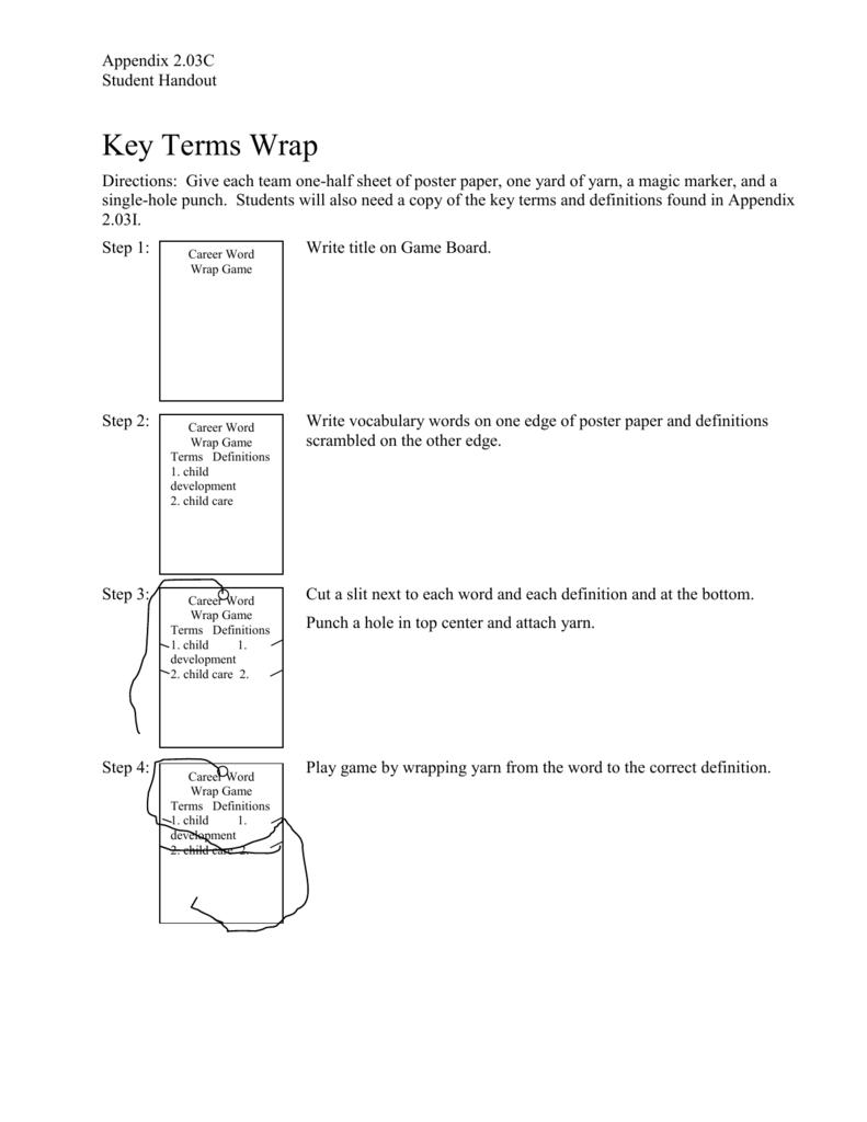 appendix 2.03c student handout key terms wrap directions: give