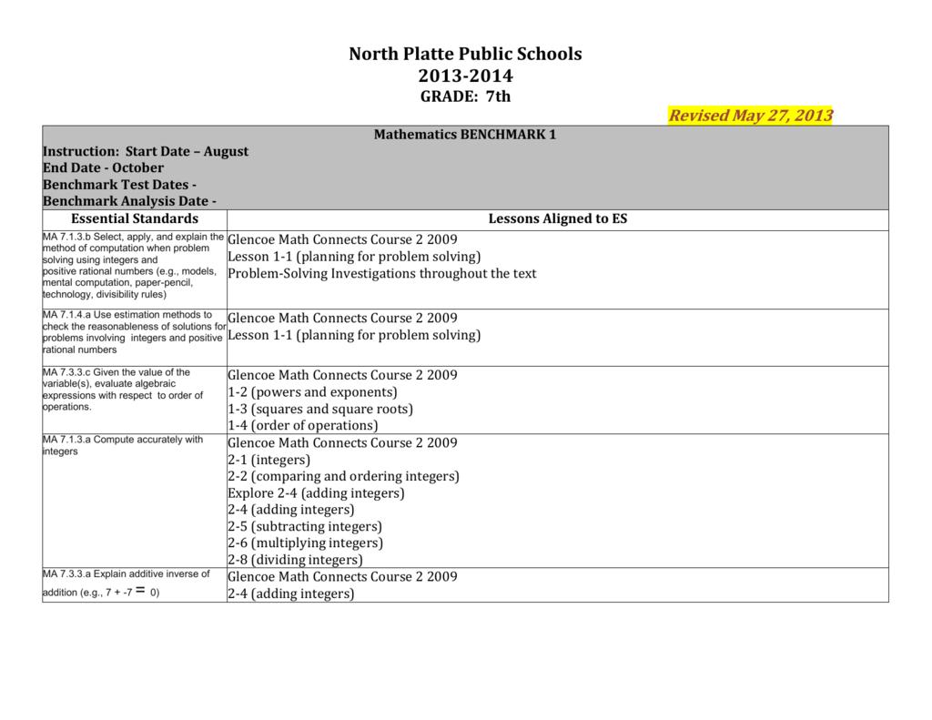 7th Grade - North Platte Public Schools