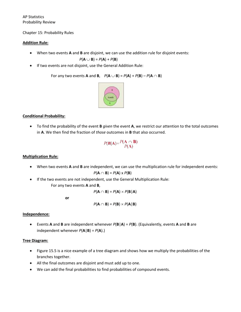 Ap statistics probability review chapter 15 probability rules ccuart Images