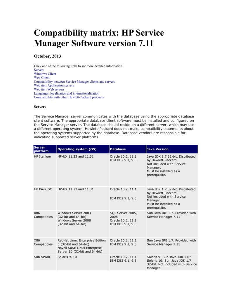Compatibility matrix: Service Manager