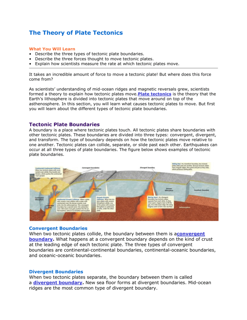 Theory Of Plate Tectonics Text
