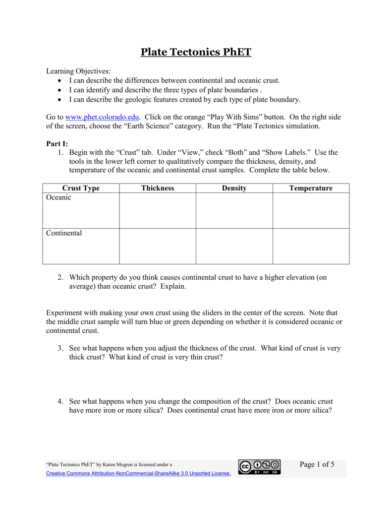 All Grade Worksheets Plate Tectonics Worksheet All Grade – Plate Boundaries Worksheet Answers