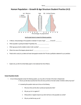 Human Population - Growth & Age Structure Student Practice