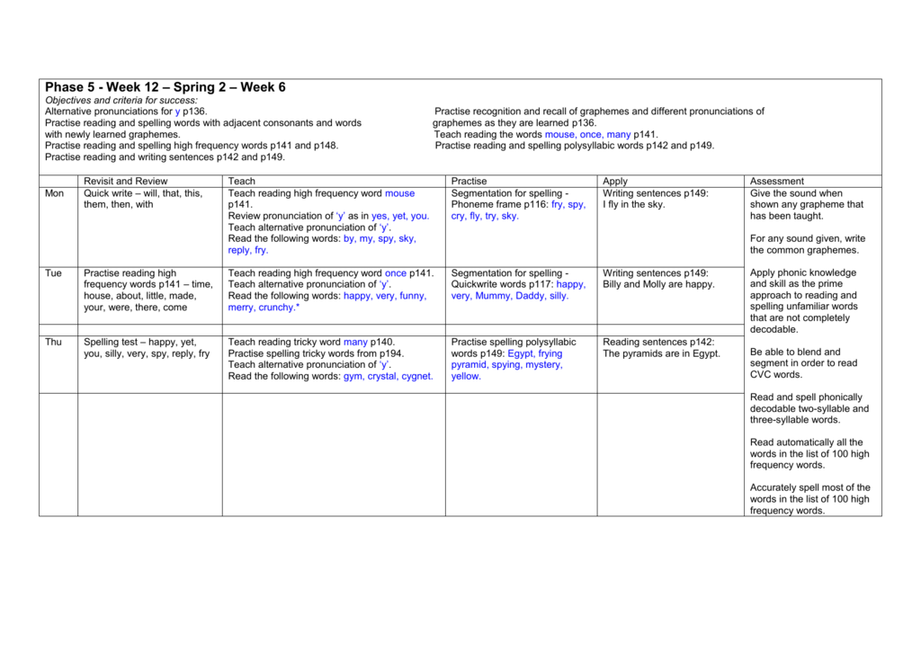 Phase 5 - Week 12 – Spring 2 – Week 6 Objectives and criteria for