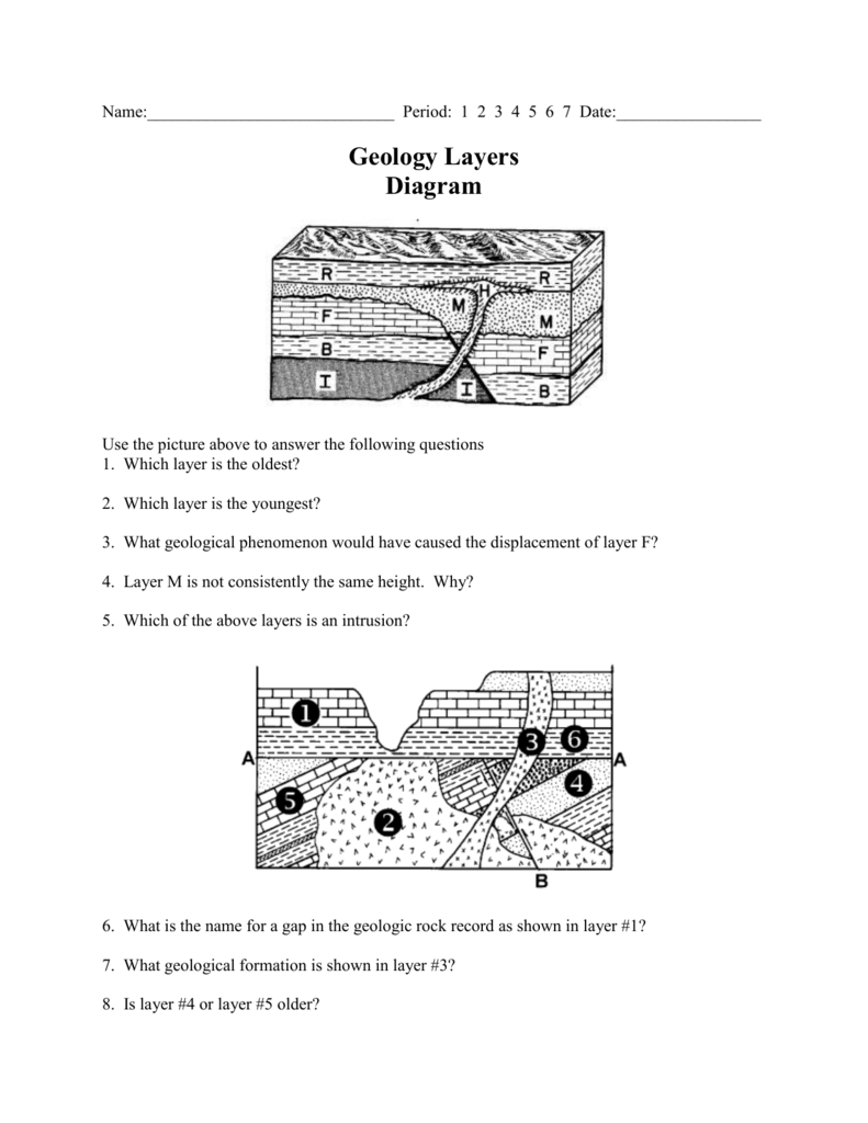 geology layers diagram use the picture above to answer the following  questions 1  which layer is the oldest? 2