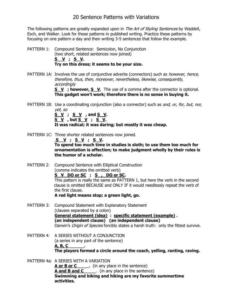 20-Sentence-Patterns-Reference-Sheet