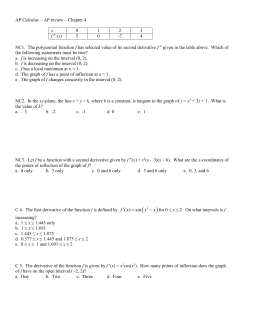 AP Calculus – AP review – Chapter 4 x 0 1 2 3 f ″ (x) 5 0