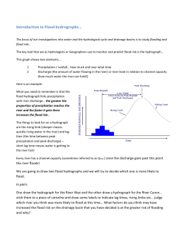 Introduction to Flood hydrographs