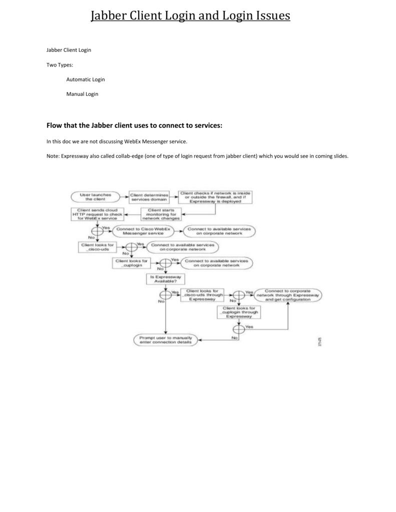 jabber_client_login_loginissues