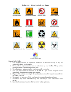 Laboratory Safety Symbols and Rules