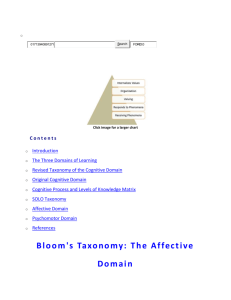 Bloom`s Taxonomy: The Affective Domain