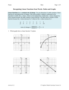Activity 4.2.2 Recognizing Linear Functions