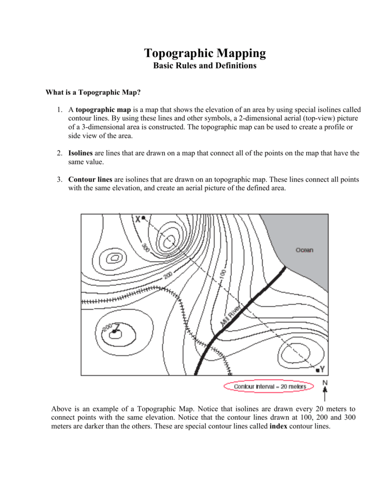 Contour Lines On A Topographic Map Connect.Topographic Mapping Basic Rules And Definitions
