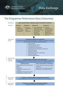 The Programme Performance Story (Outcomes)