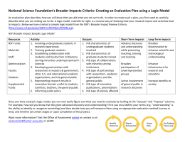 NSF Broader Impacts Evaluation Plan (Hunter College)