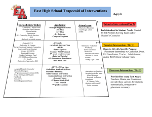 East High School Trapezoid of Interventions