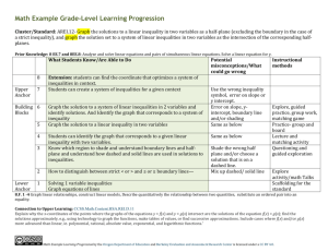 Math Example Grade-Level Learning Progression