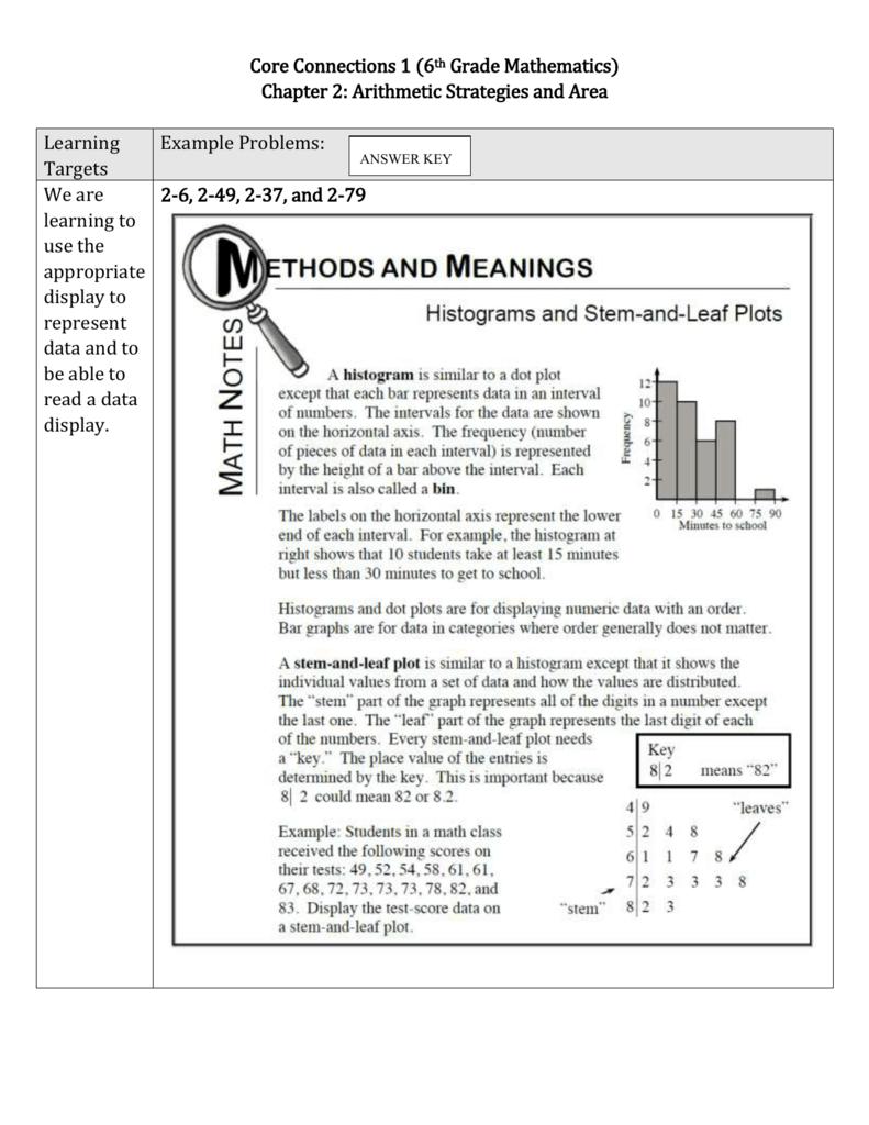 worksheet Histogram Worksheet 6th Grade workbooks histogram worksheets 6th grade free printable chapter 2 math study guide answer key grade