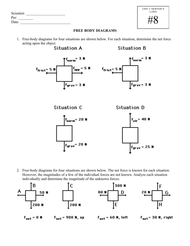 Free Body Diagram Net Force And Acceleration Worksheet Answers