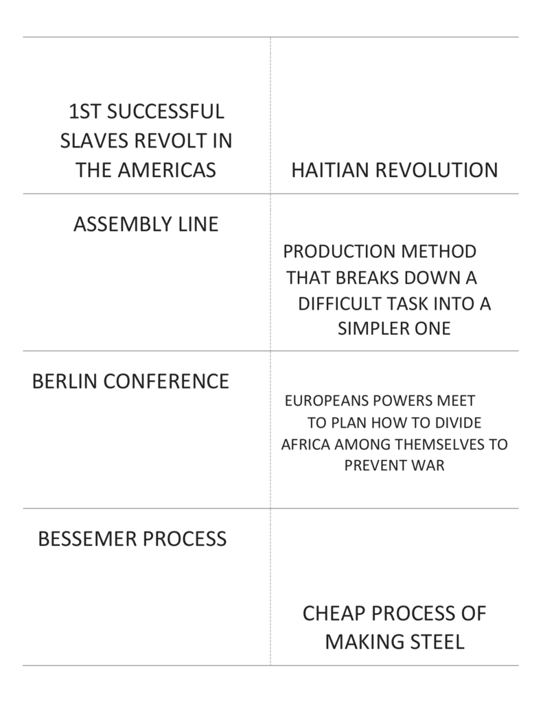 Print * THE AGE OF REVOLUTION | Quizlet