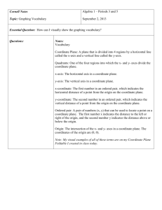 Cornell Notes Topic: Graphing Vocabulary Algebra 1 – Periods 3